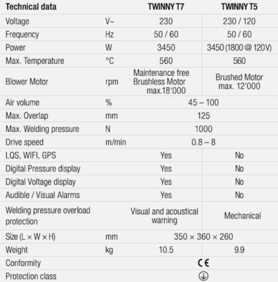 singapore leister twinny t5 and t7 technical data